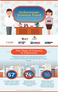 Cover_Infografis_DIPI_2016_ENG_Final.jpg